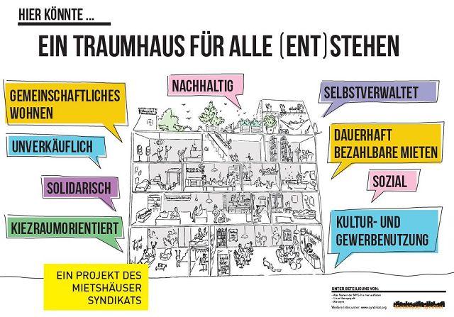 Grafik Traumhaus